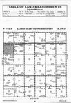Map Image 018, Renville County 1994